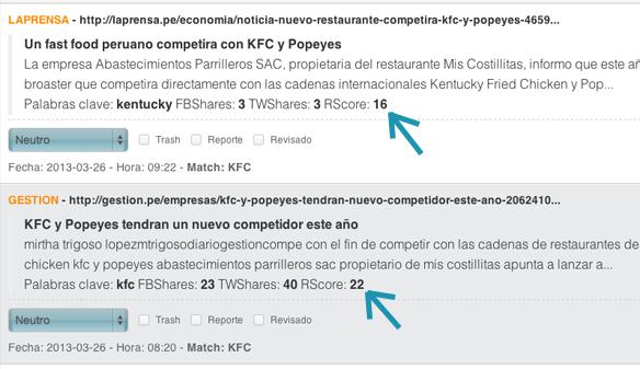"""Score de Relevancia """"RScore"""""""